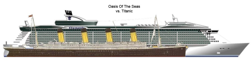Titanic Vs Oasis Of The Seas Malcolm Olivers WaterWorld - Biggest cruise ship ever compared to titanic