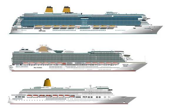 Largest Cruise Ship Comparison Detlandcom - Titanic vs cruise ships today